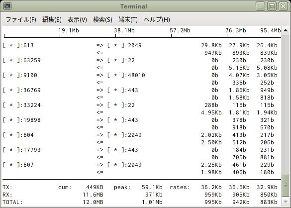 FreeBSD - iftop - アドレス非表示
